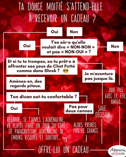 Quoi faire pour la Saint-Valentin en Mauricie